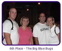 The Big Blue Bugs