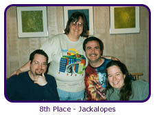 8th Place - Jackalopes